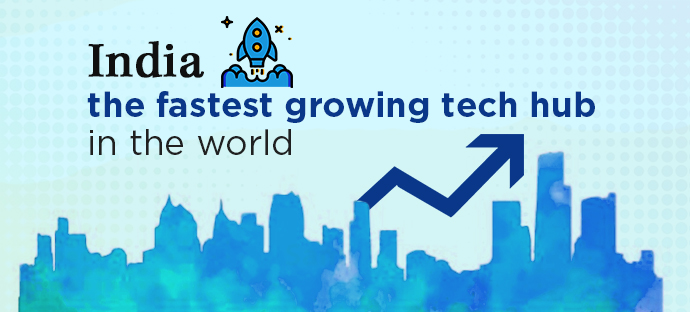 India - Fastest Growing IT