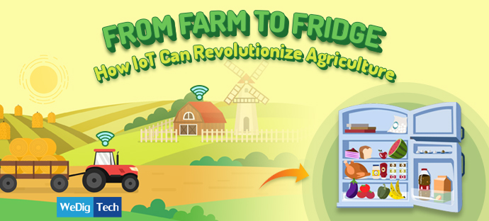 From Farm to Fridge: How IoT Can Revolutionize Agriculture & Farming